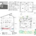 木組みの家「八王子の家」解説シート